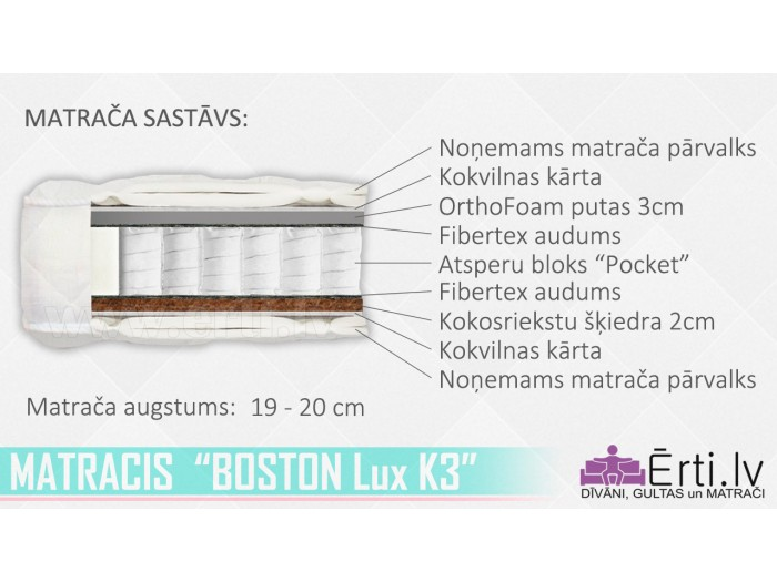 Boston Lux K3 – Ortopēdisks Pocket atsperu matracis ar kokosu