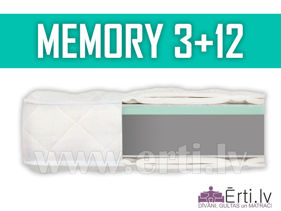 Memory 3+12 – Bezatsperu matracis ar Memory Foam putām