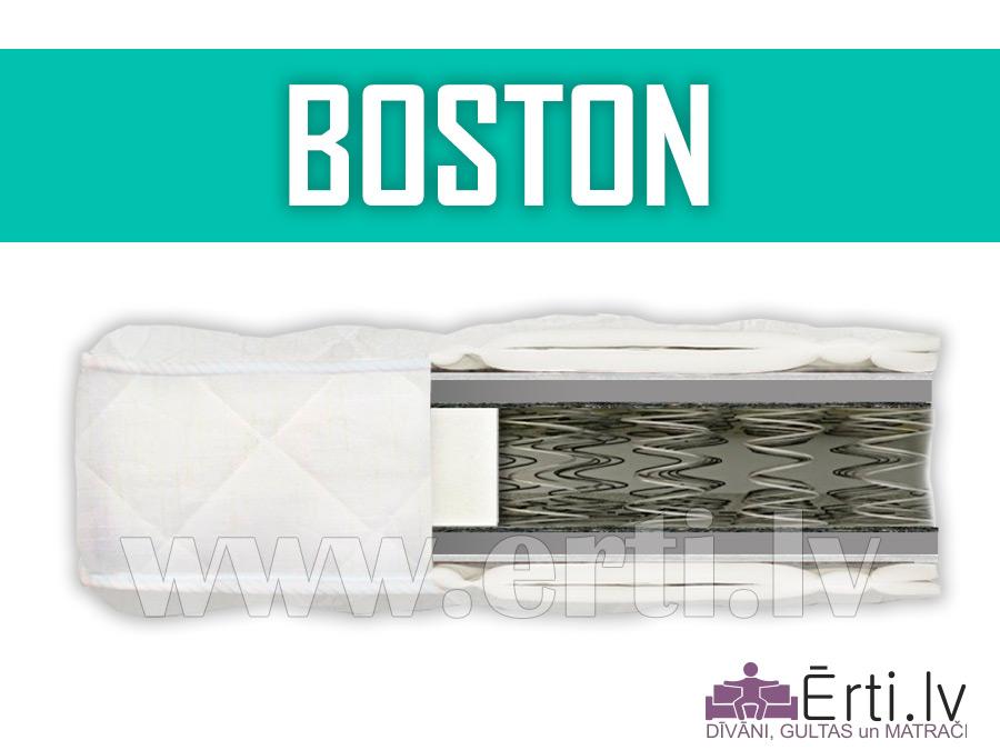 Boston – Kvalitatīvs atsperu matracis