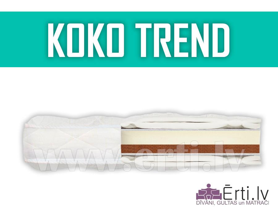 Koko Trend – двухсторонний наматрасник на любой вкус